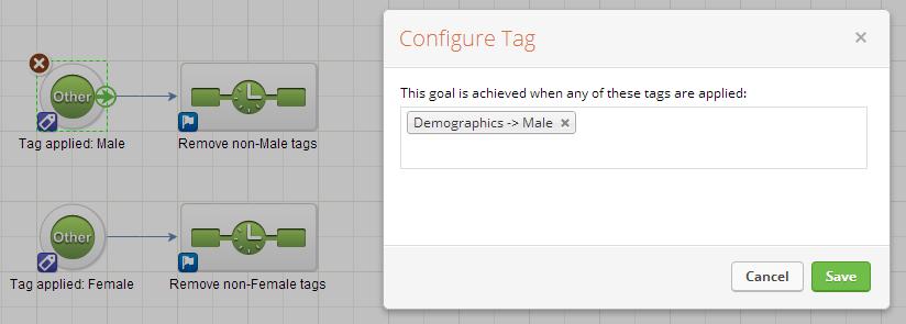 tag-goal