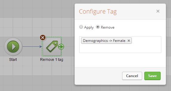 tag-remove
